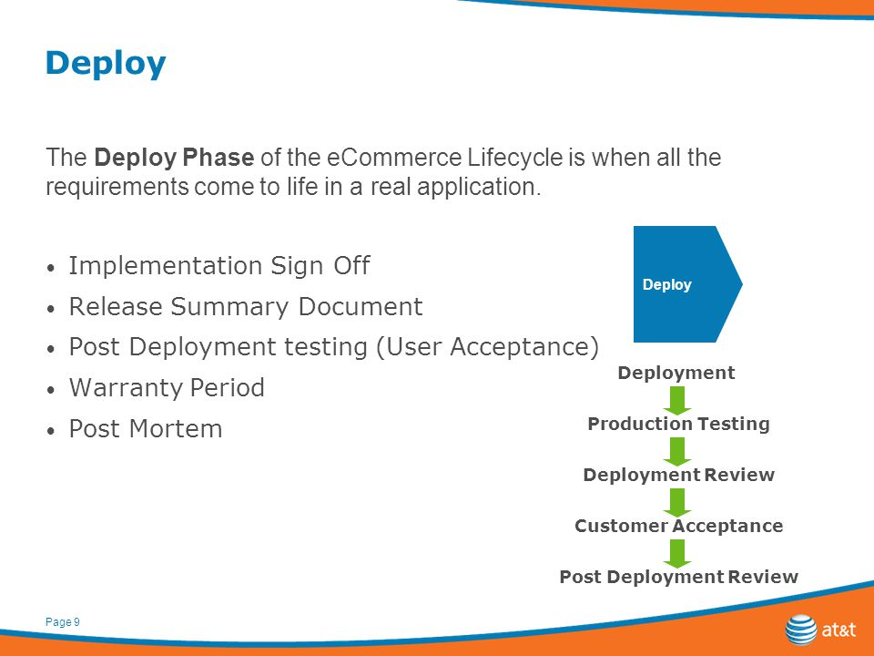 Page 9 Deploy The Deploy Phase of the eCommerce Lifecycle is when all the requirements come to life in a real application.