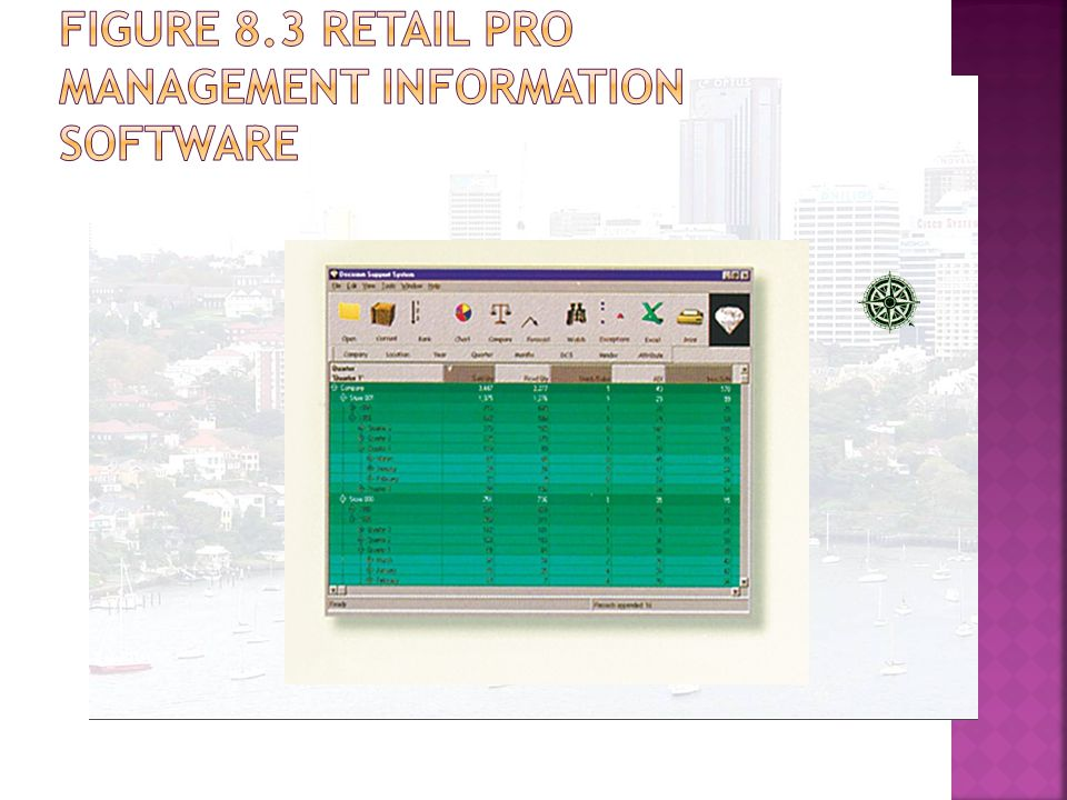  A major element in an RIS(Retail Info Systems)  System gathers, integrates, applies, and stores information in related subject areas  Used for  Frequent shopper programs  Customer analysis  Promotion evaluation  Inventory planning  Trading area analysis