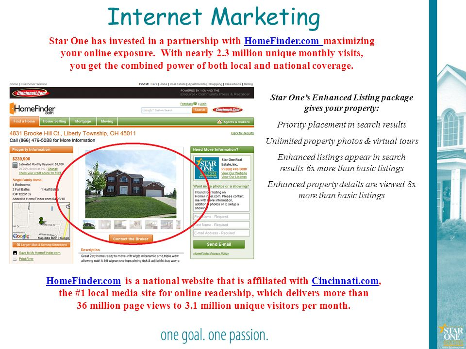 25 Internet Marketing Star One has invested in a partnership with HomeFinder.com maximizing your online exposure. With nearly 2.3 million unique month