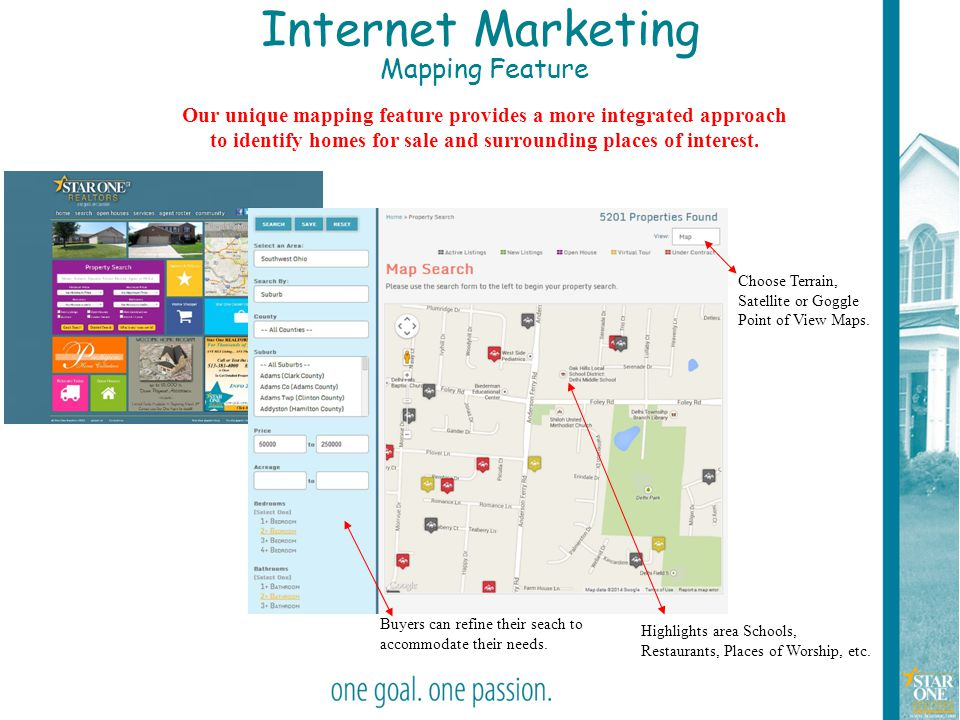 31 Internet Marketing Mapping Feature Our unique mapping feature provides a more integrated approach to identify homes for sale and surrounding places