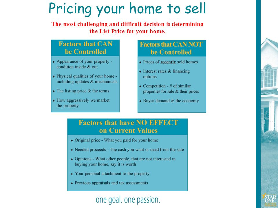 41 Pricing your home to sell The most challenging and difficult decision is determining the List Price for your home.