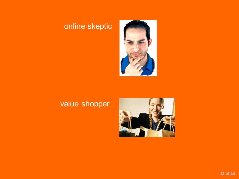 online skeptic value shopper 13 of 44