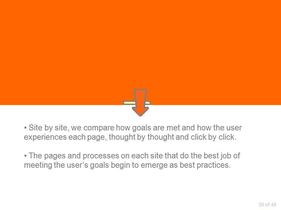 Site by site, we compare how goals are met and how the user experiences each page, thought by thought and click by click.