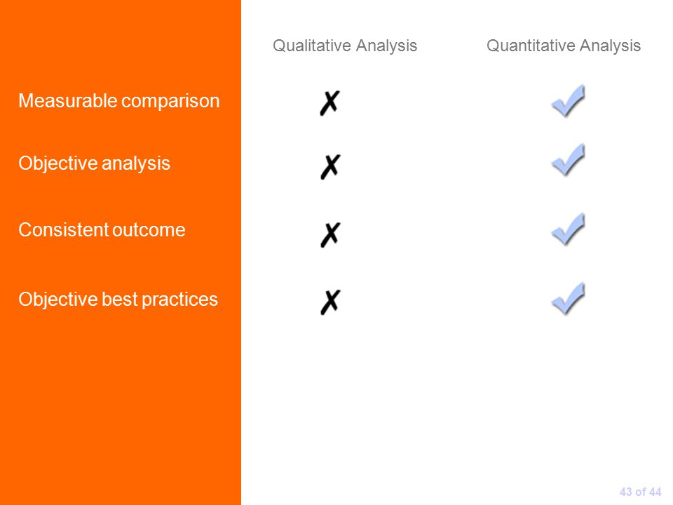 Qualitative AnalysisQuantitative Analysis Measurable comparison 43 of 44 Objective analysis Consistent outcome Objective best practices