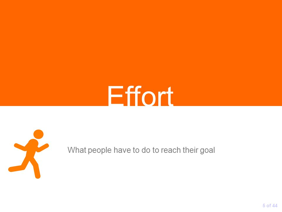 What people have to do to reach their goal 5 of 44 Effort