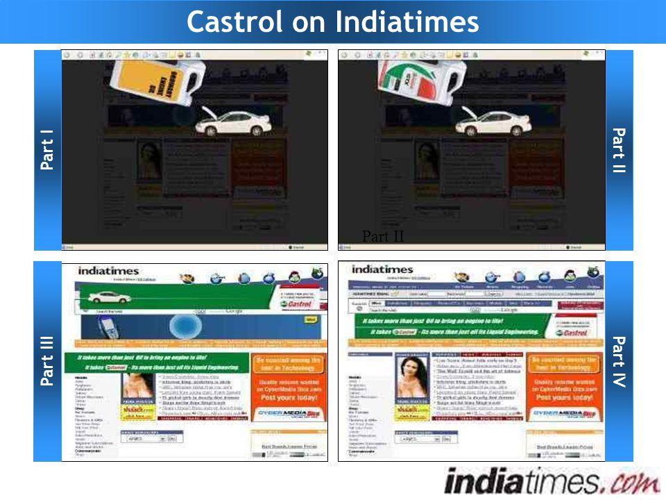 Part II Part I Part II Part III Part IV Castrol on Indiatimes