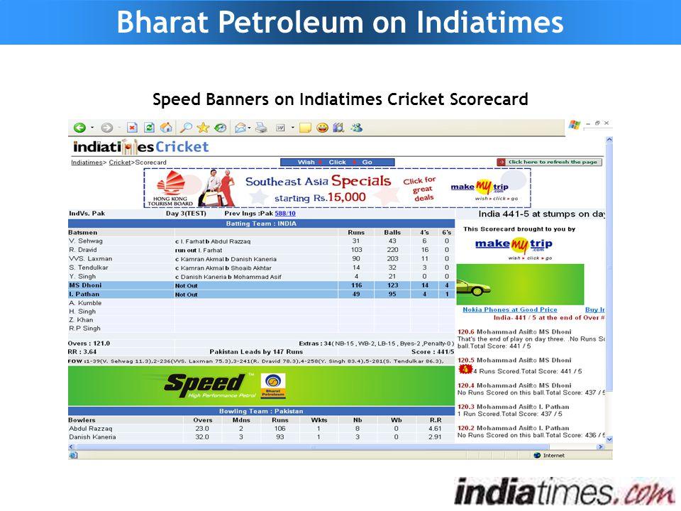 Speed Banners on Indiatimes Cricket Scorecard Bharat Petroleum on Indiatimes