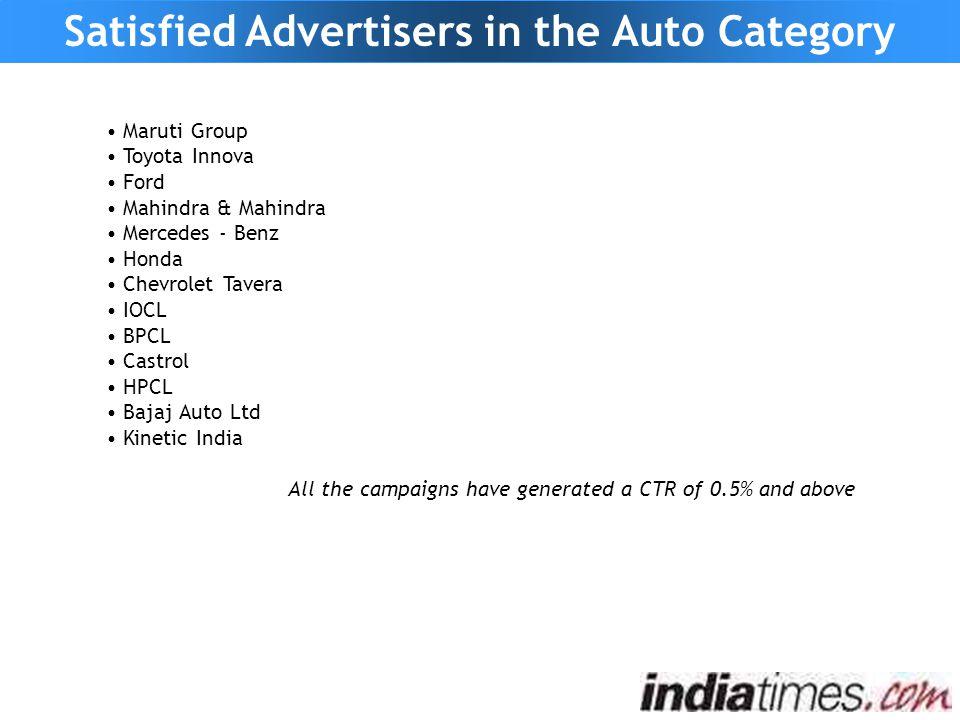 Satisfied Advertisers in the Auto Category Maruti Group Toyota Innova Ford Mahindra & Mahindra Mercedes - Benz Honda Chevrolet Tavera IOCL BPCL Castro
