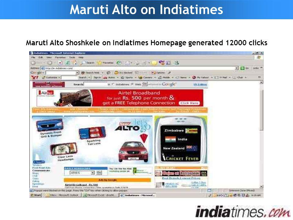 Maruti Alto Shoshkele on Indiatimes Homepage generated 12000 clicks Maruti Alto on Indiatimes