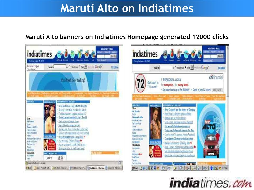 Maruti Alto banners on Indiatimes Homepage generated 12000 clicks
