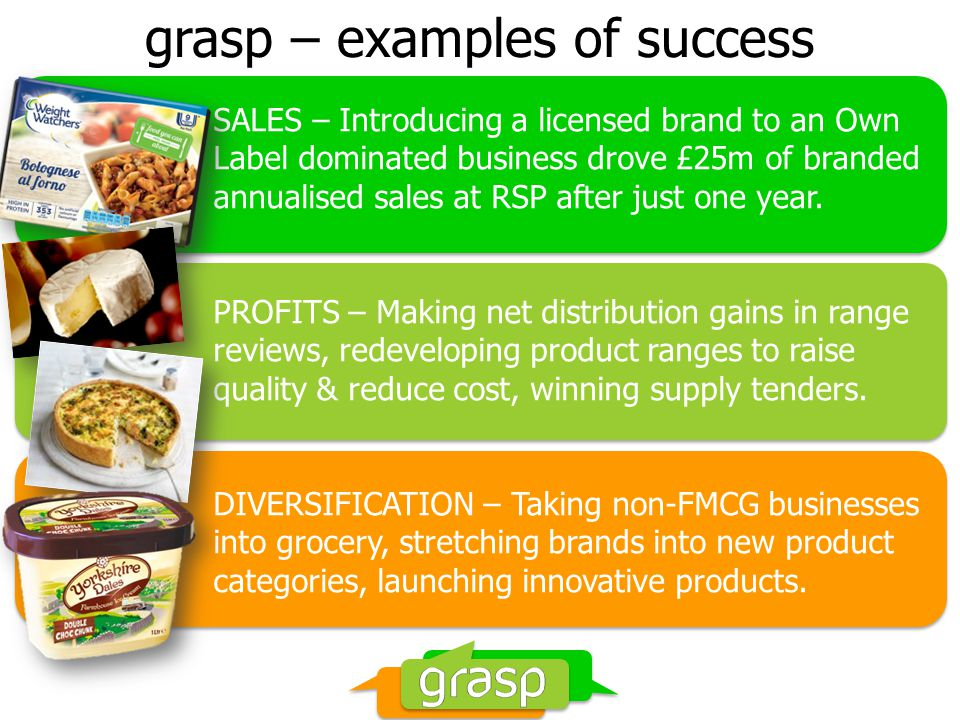 grasp – examples of success SALES – Introducing a licensed brand to an Own Label dominated business drove £25m of branded annualised sales at RSP after just one year.