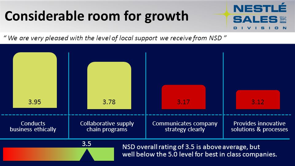 """ We are very pleased with the level of local support we receive from NSD "" Conducts business ethically Collaborative supply chain programs Communicat"