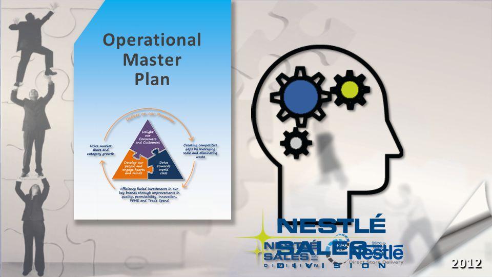 2012 Operational Master Plan