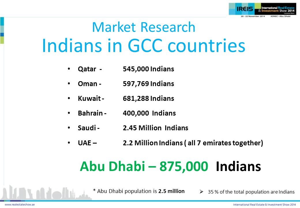 Indians in GCC countries Qatar -545,000 Indians Oman - 597,769 Indians Kuwait - 681,288 Indians Bahrain - 400,000 Indians Saudi - 2.45 Million Indians UAE – 2.2 Million Indians ( all 7 emirates together) Abu Dhabi – 875,000 Indians Market Research  35 % of the total population are Indians * Abu Dhabi population is 2.5 million