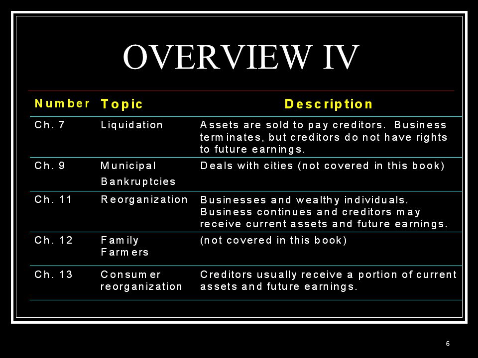 6 OVERVIEW IV