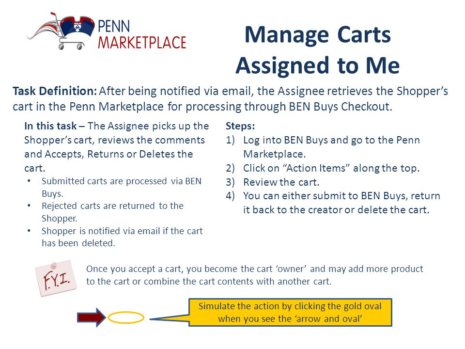 Manage Carts Assigned to Me Task Definition: After being notified via email, the Assignee retrieves the Shopper's cart in the Penn Marketplace for processing through BEN Buys Checkout.