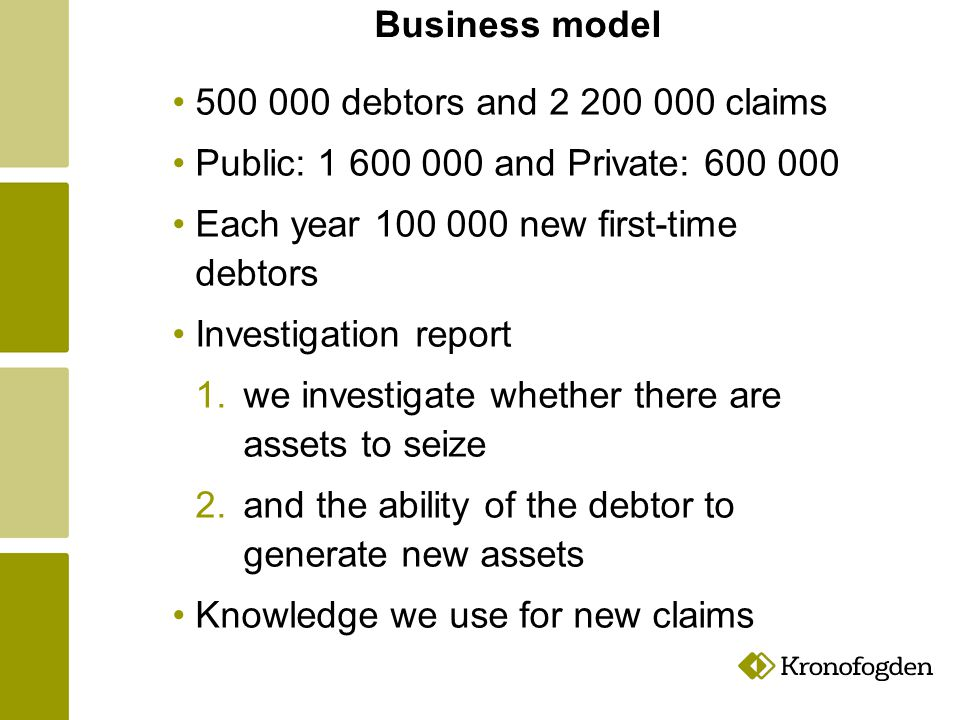 Business model 500 000 debtors and 2 200 000 claims Public: 1 600 000 and Private: 600 000 Each year 100 000 new first-time debtors Investigation report 1.we investigate whether there are assets to seize 2.and the ability of the debtor to generate new assets Knowledge we use for new claims