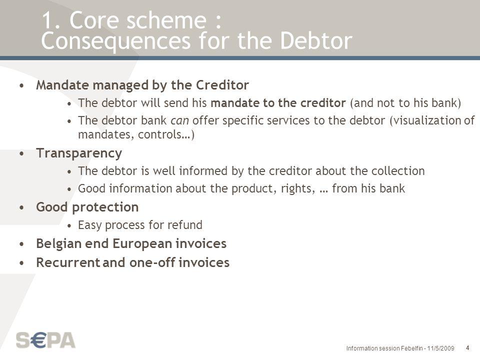 Update Direct Debits.