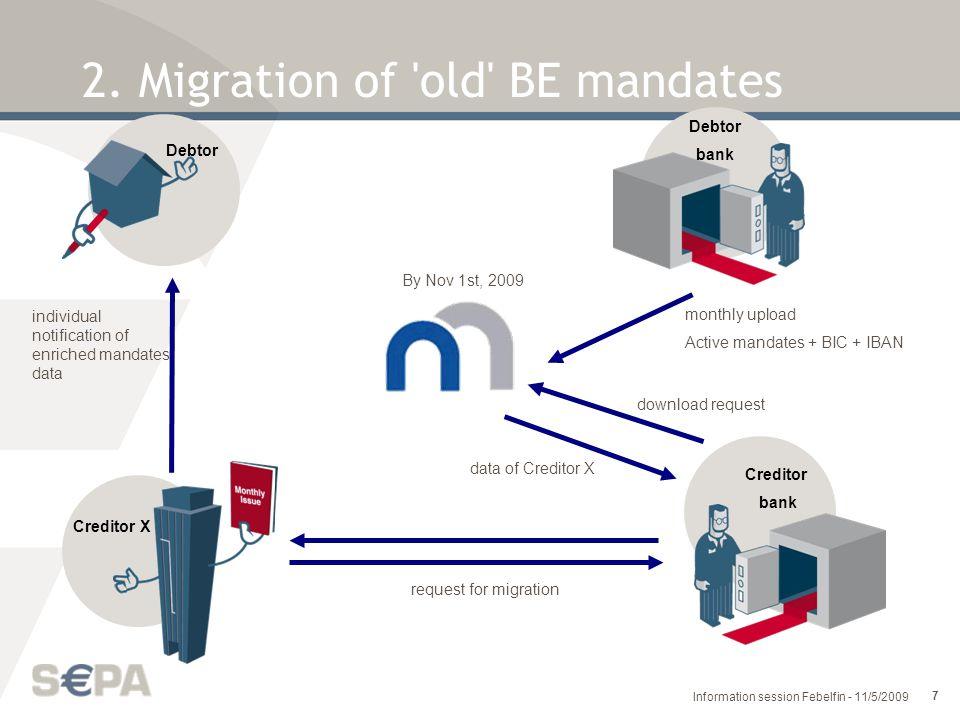 38 Information session Febelfin - 11/5/2009 Return (Deb Bk) Refusal (Debitor)  reject 3.