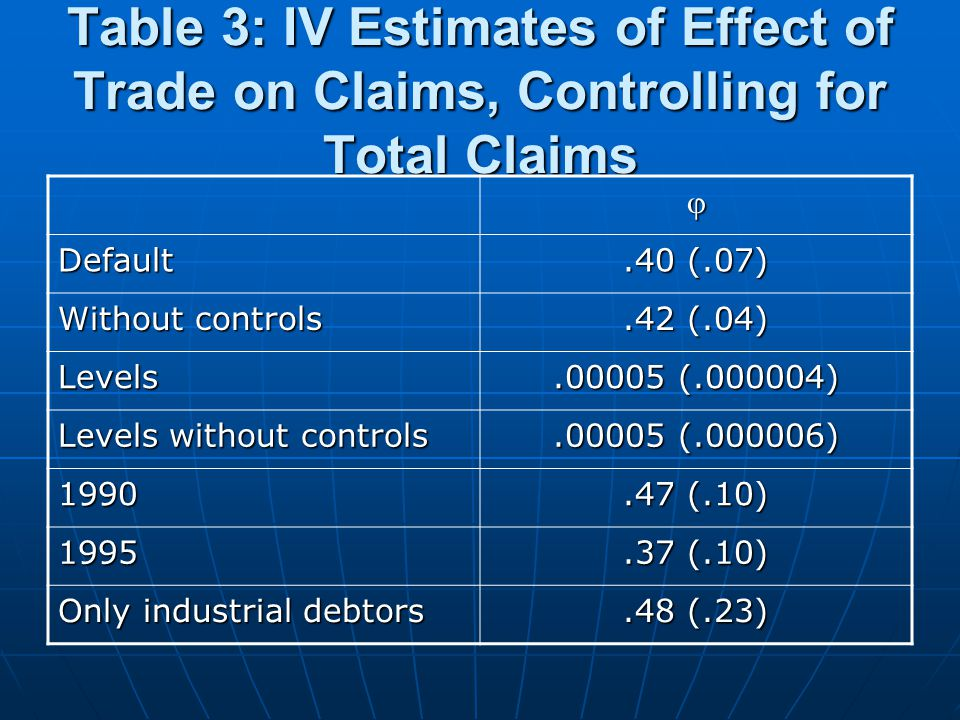 Table 3: IV Estimates of Effect of Trade on Claims, Controlling for Total Claims  Default.40 (.07) Without controls.42 (.04) Levels.00005 (.000004) Levels without controls.00005 (.000006) 1990.47 (.10) 1995.37 (.10) Only industrial debtors.48 (.23)