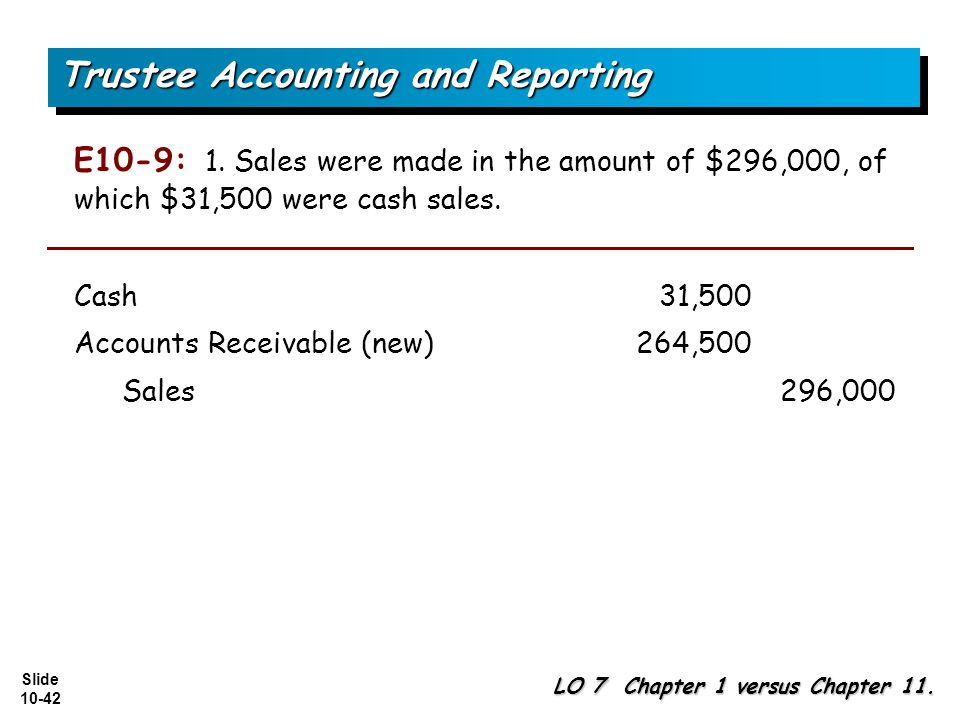 Slide 10-42 Cash 31,500 Accounts Receivable (new)264,500 Sales 296,000 E10-9: 1. Sales were made in the amount of $296,000, of which $31,500 were cash