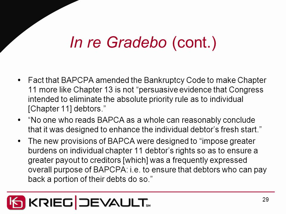 In re Gradebo (cont.)  Fact that BAPCPA amended the Bankruptcy Code to make Chapter 11 more like Chapter 13 is not persuasive evidence that Congress intended to eliminate the absolute priority rule as to individual [Chapter 11] debtors.  No one who reads BAPCA as a whole can reasonably conclude that it was designed to enhance the individual debtor's fresh start.  The new provisions of BAPCA were designed to impose greater burdens on individual chapter 11 debtor's rights so as to ensure a greater payout to creditors [which] was a frequently expressed overall purpose of BAPCPA: i.e.