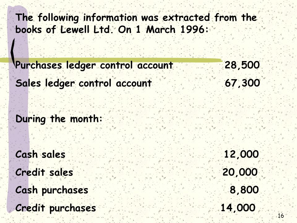 16 The following information was extracted from the books of Lewell Ltd. On 1 March 1996: Purchases ledger control account 28,500 Sales ledger control