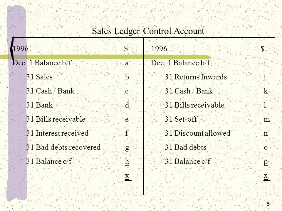 6 ItemsSources a.Total of opening debit balance of debtors Sales ledger b.