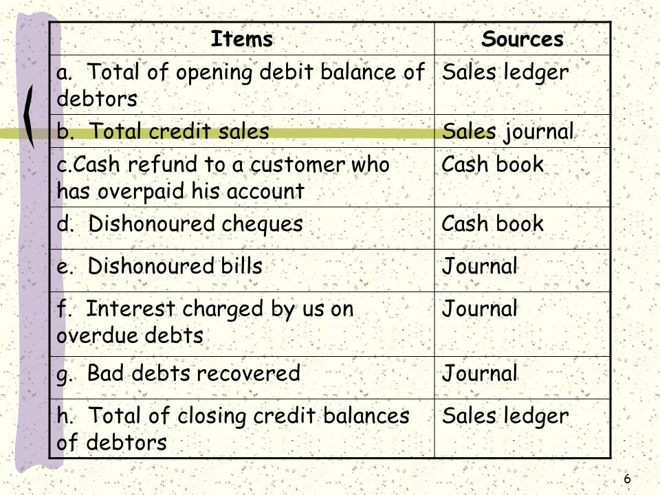 7 i.Total of opening credit balances of debtors Sales ledger j.