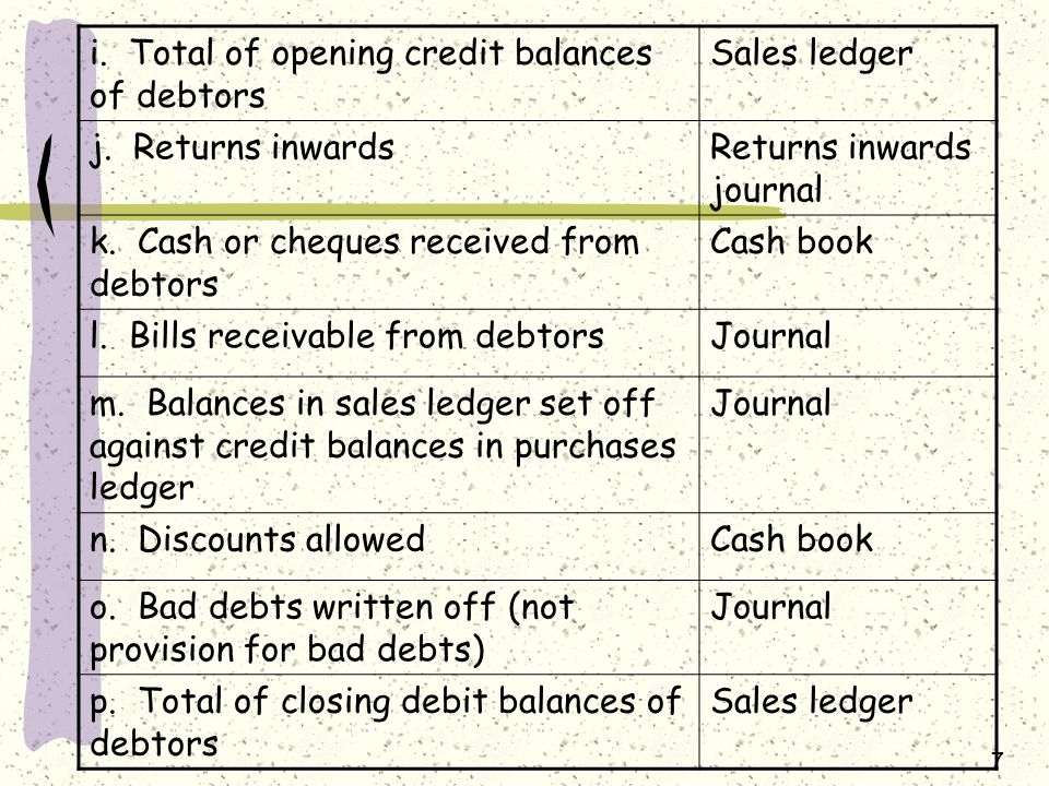 8 Purchases ledger control account Purchases ledger control account = Total creditors account