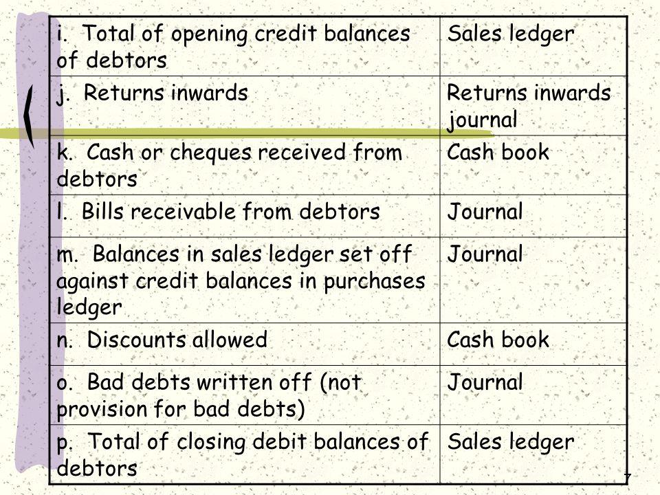 38 Suspense Account $ Balance b/f 1,200 Discounts received 1,050 2,250 $ Bank 2,250 _____ 2,250 Sales Ledger Control Account $ Balance b/f 30,000 Sales 530 Balance c/d 2,950 33,480 Balance b/d 32,360 $ Bank 1,000 Purchase Ledger Control-set off 120 Balance c/d 32,360 33,480 Balance b/d 2,950