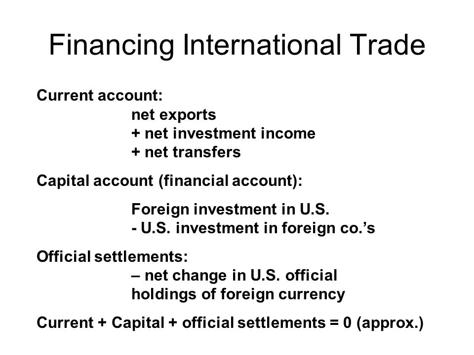 Financing International Trade –The balance of payments (as a % of GDP) over the period 1983 to 2003.