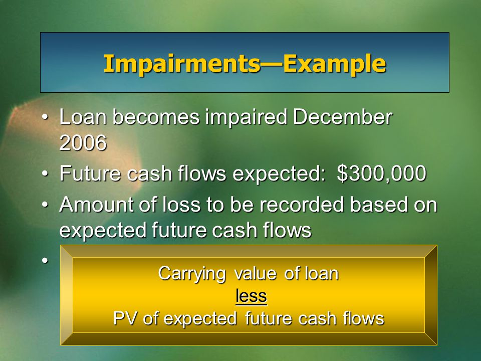 Impairments—Example Loan becomes impaired December 2006Loan becomes impaired December 2006 Future cash flows expected: $300,000Future cash flows expected: $300,000 Amount of loss to be recorded based on expected future cash flowsAmount of loss to be recorded based on expected future cash flows Loss equal to:Loss equal to: Carrying value of loan less less PV of expected future cash flows