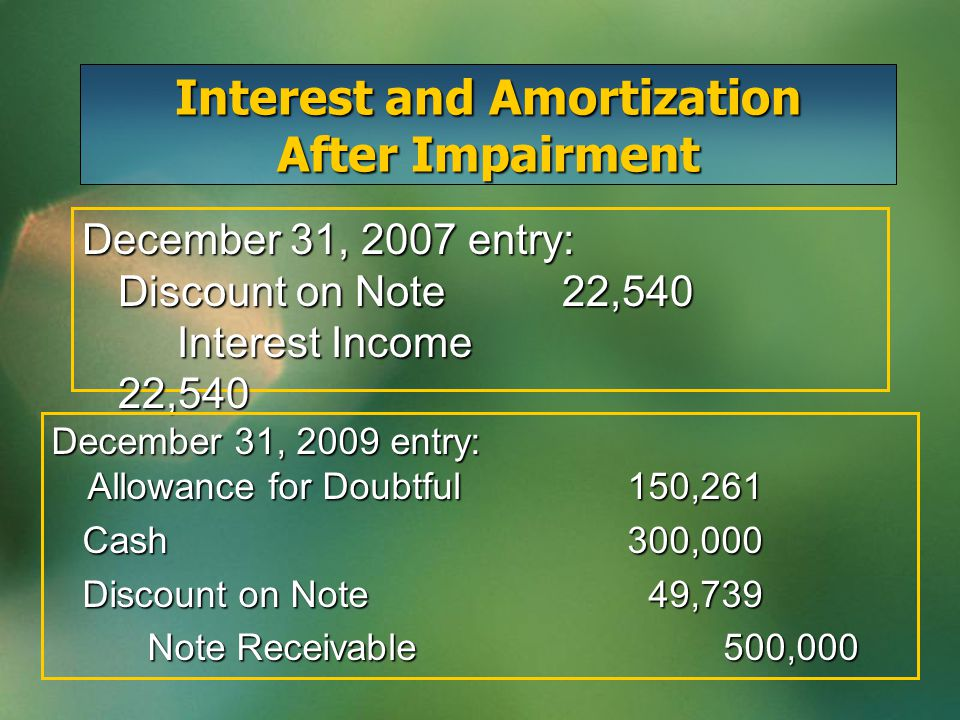 Interest and Amortization After Impairment December 31, 2007 entry: Discount on Note22,540 Interest Income 22,540 December 31, 2009 entry: Allowance for Doubtful150,261 Cash300,000 Cash300,000 Discount on Note 49,739 Discount on Note 49,739 Note Receivable500,000