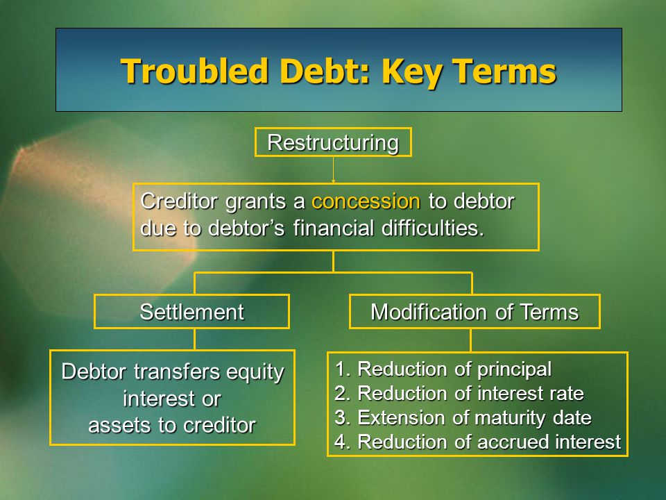 Troubled Debt: Key Terms Restructuring Creditor grants a concession to debtor due to debtor's financial difficulties.