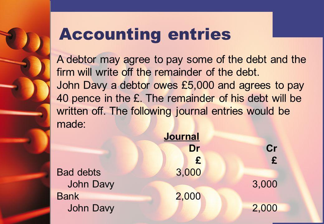 Aged debtors schedule Example: Age of the debt Total debtors £ Up to 30 days 20,000 31 to 60 days 18,000 61 to 90 days 15,000 Over 90 days 6,000
