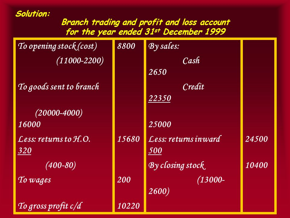 Branch trading and profit and loss account for the year ended 31 st December 1999 To opening stock (cost)8800By sales: (11000-2200) Cash 2650 To goods sent to branch Credit 22350 (20000-4000) 16000 25000 Less: returns to H.O.