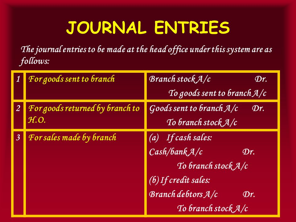 JOURNAL ENTRIES The journal entries to be made at the head office under this system are as follows: 1For goods sent to branchBranch stock A/c Dr.