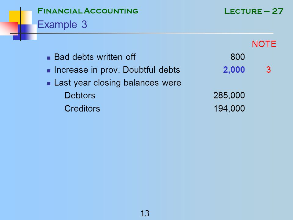 Financial Accounting 12 Lecture – 27 Example 3 The financial year of ABC Co.