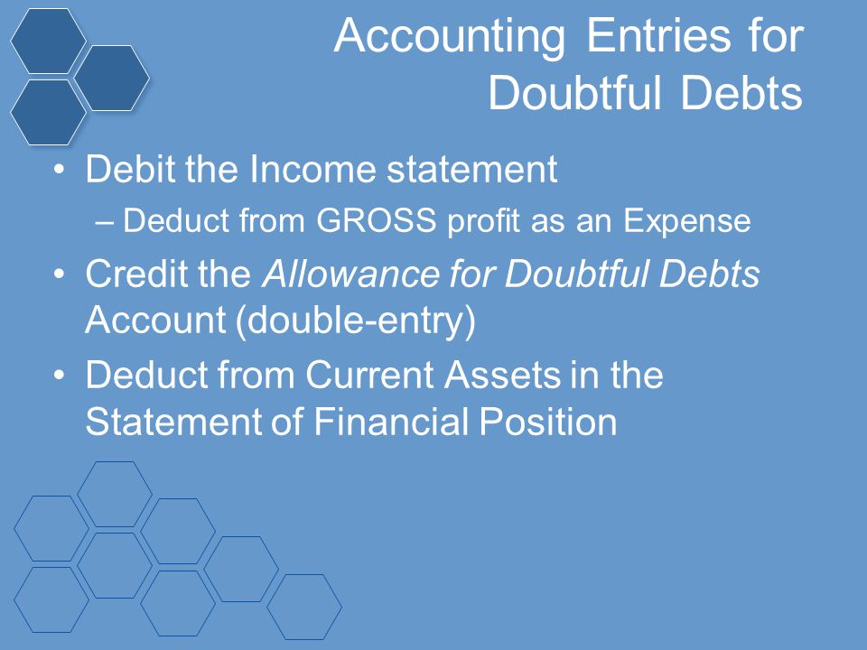 Accounting Entries for Doubtful Debts Debit the Income statement –Deduct from GROSS profit as an Expense Credit the Allowance for Doubtful Debts Accou