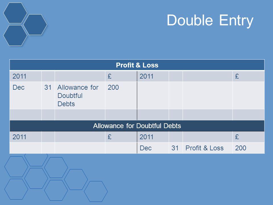 Double Entry Profit & Loss 2011£ £ Dec31Allowance for Doubtful Debts 200 Allowance for Doubtful Debts 2011£ £ Dec31Profit & Loss200