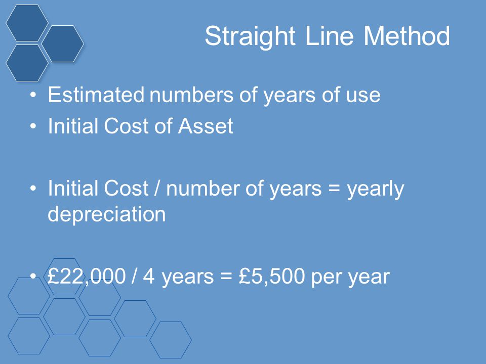 Straight Line Method Estimated numbers of years of use Initial Cost of Asset Initial Cost / number of years = yearly depreciation £22,000 / 4 years =