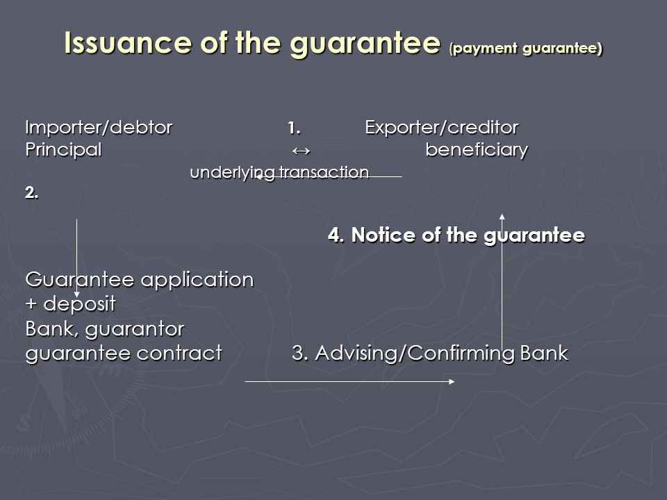 Issuance of the guarantee ( payment guarantee) Importer/debtor 1. Exporter/creditor Principal↔beneficiary underlying transaction underlying transactio