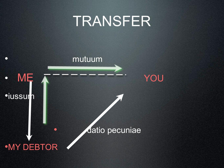 TRANSFER mutuum ME YOU iussum datio pecuniae MY DEBTOR
