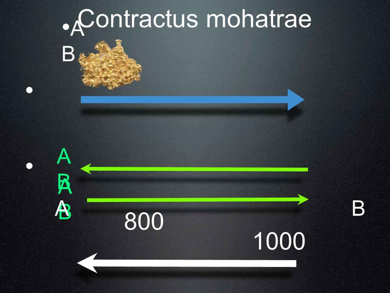 Contractus mohatrae A B 1000 ABAB ABAB A B 800