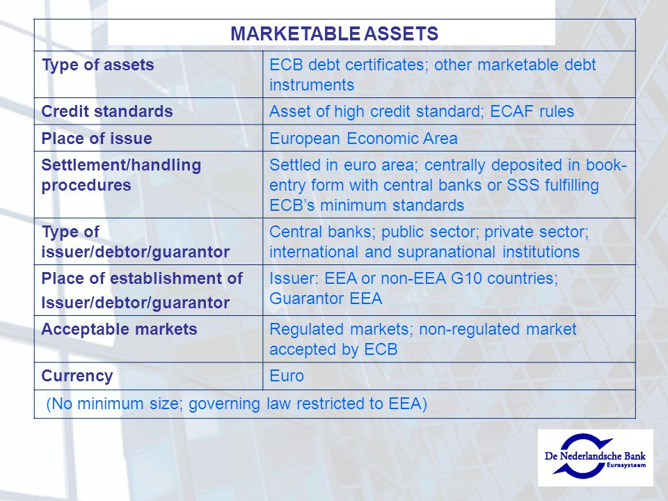 MARKETABLE ASSETS Type of assetsECB debt certificates; other marketable debt instruments Credit standardsAsset of high credit standard; ECAF rules Place of issueEuropean Economic Area Settlement/handling procedures Settled in euro area; centrally deposited in book- entry form with central banks or SSS fulfilling ECB's minimum standards Type of issuer/debtor/guarantor Central banks; public sector; private sector; international and supranational institutions Place of establishment of Issuer/debtor/guarantor Issuer: EEA or non-EEA G10 countries; Guarantor EEA Acceptable marketsRegulated markets; non-regulated market accepted by ECB CurrencyEuro (No minimum size; governing law restricted to EEA)