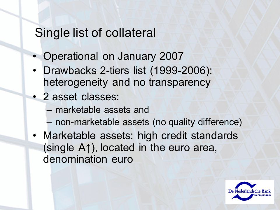 NL change in used collateral (asset types) 2005 - 2008