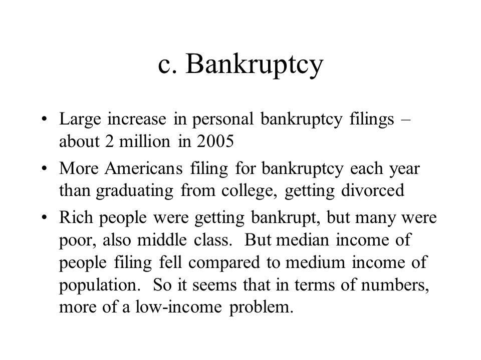 c.Bankruptcy, cont.