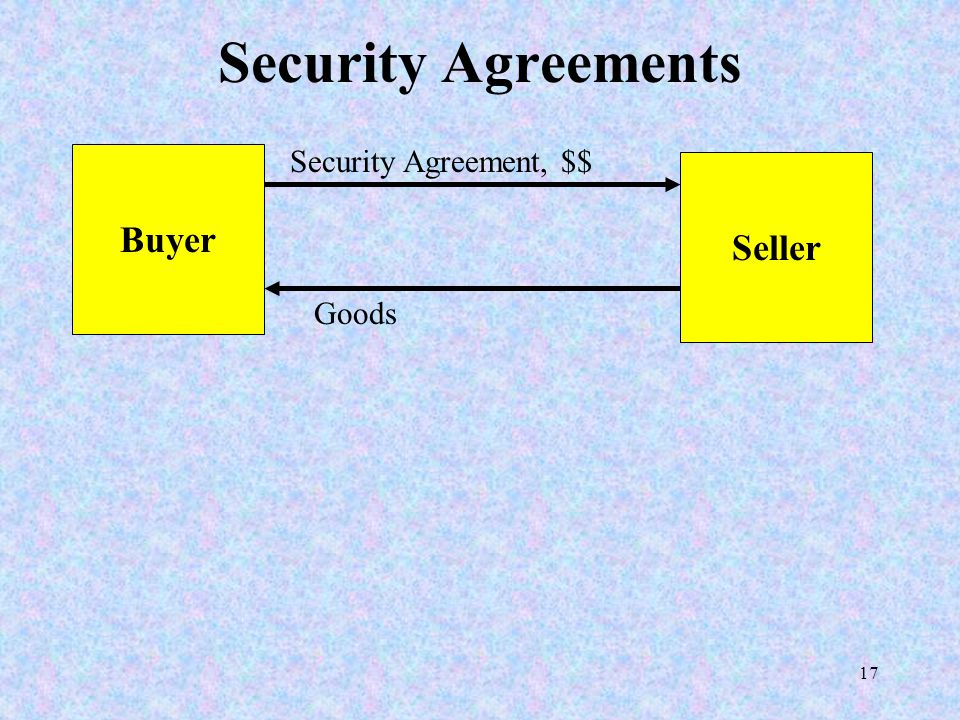 17 Security Agreements Buyer Seller Security Agreement, $$ Goods