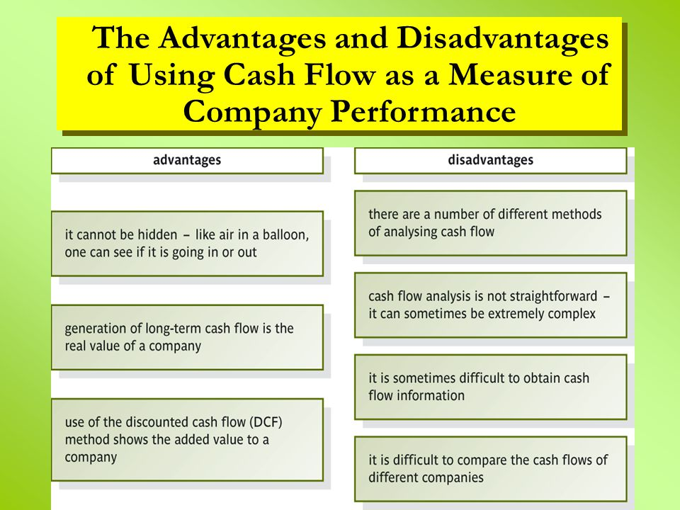 Format 1 Profit and Loss Account The Advantages and Disadvantages of Using Cash Flow as a Measure of Company Performance